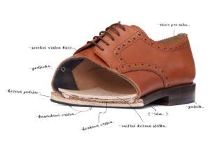 řez boty