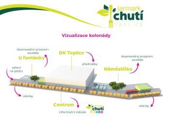 vizualizace kolonády